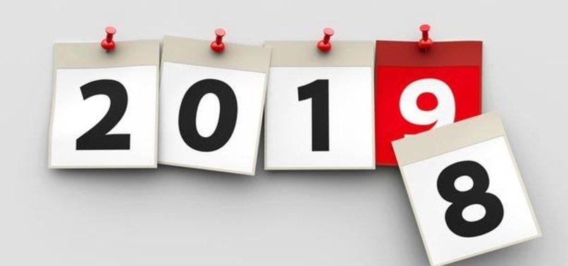 2019 Outlook for SW Roofing | Saskatoon | Shingles | Eavestroughs